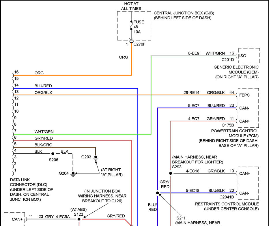 ford abs wiring harness online wiring diagram