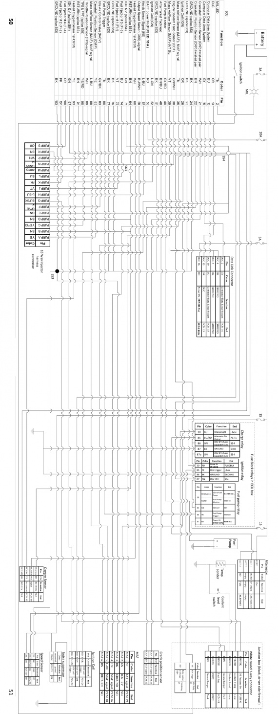 Wiring Diagrams Ford Focus