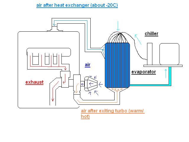 air chiller idea-chill-factor.jpg
