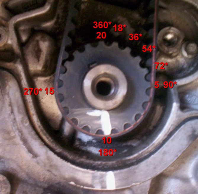 ZETEC Timing Belt Replacement