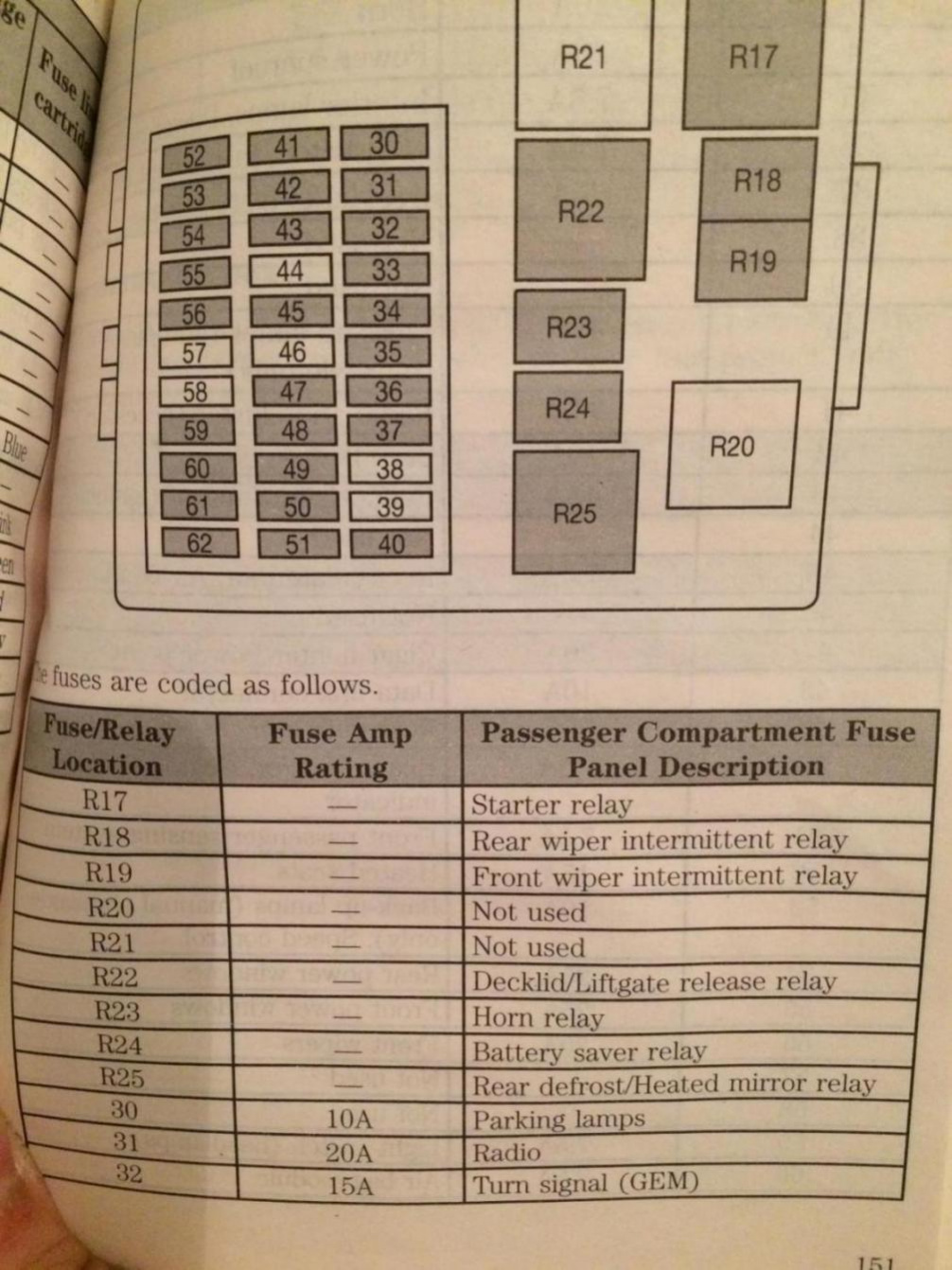 2002 Ford Focus Headlight Fuse Diagram - Today Wiring ...  Focus Fuse Diagram on