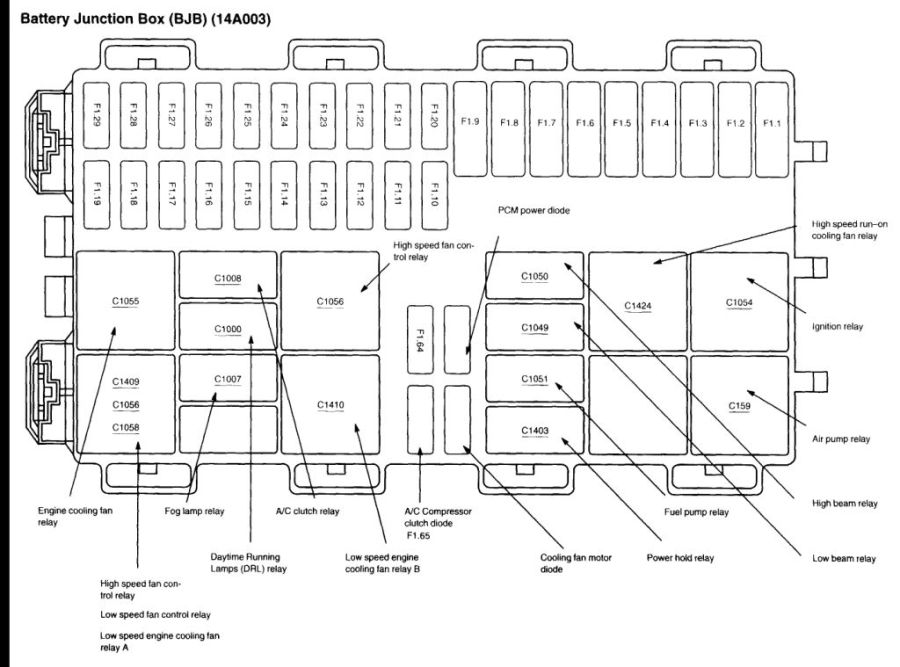 2005 Ford Focus Zx4 Fuse Panel Schematics Wiring Diagrams