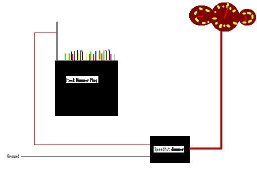 Using stock light dimmer with aftermarket gauges!-gauges.jpg