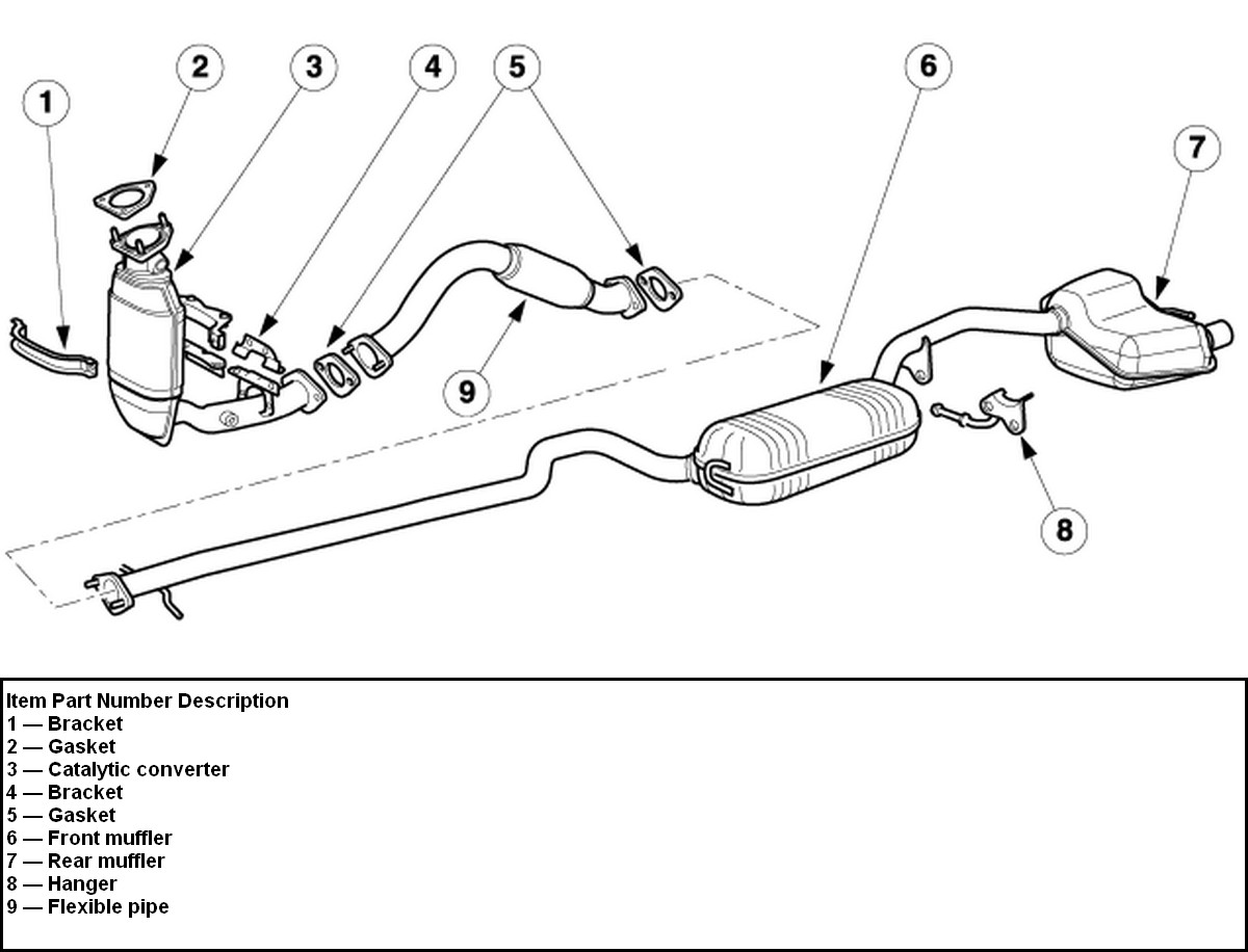 Wiring Diagram For 98 Ford Ranger 4 0 Engine Library 2002 Cavalier Fuse Box 223449d1496512550 Exhaust Bracket Bolts Hwmmtv 1496512548397 Focus Forum