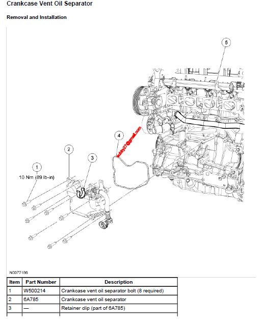 2010 Ford Fusion Oil Change >> 2010 PCV Valve location and replacement - Ford Focus Forum ...