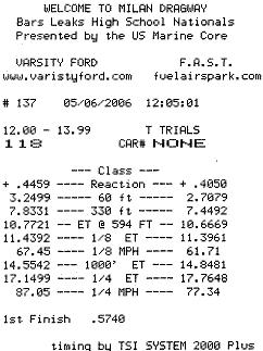 Terrible 1 4 Mile Times In My Svt Run2small Jpg