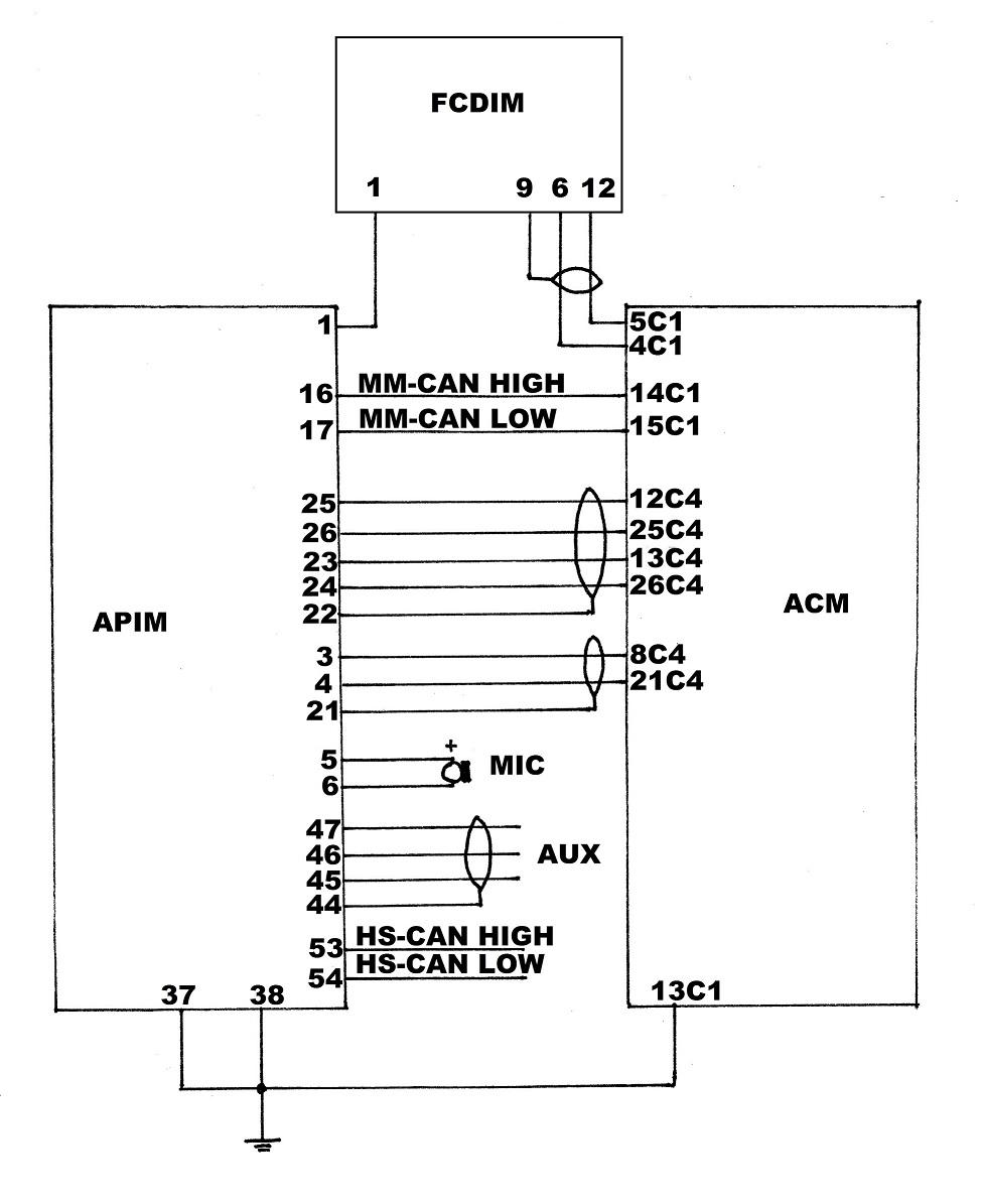 Sync System Thread - Page 52