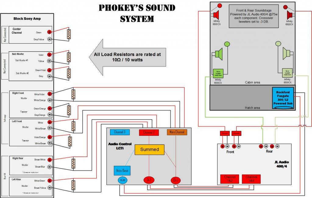Ford Focu 3 Wiring Diagram