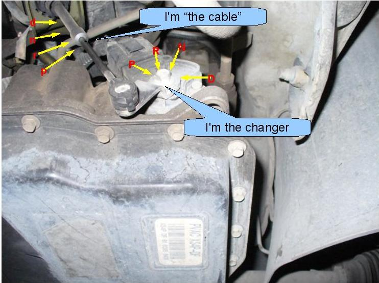 ATX shifter cable adjust.-thechanger.jpg