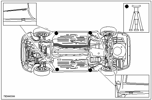 Jacking points diagram - Ford Focus Forum, Ford Focus ST Forum ...