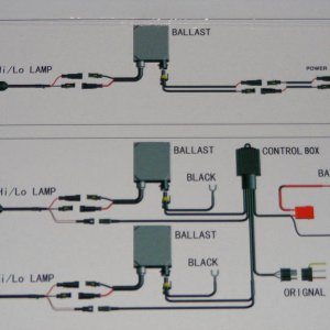 direction for the h4 and h1 i believe do i need this control box