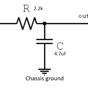 Low-pass Filter for DRLs